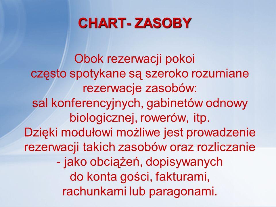 CHART- ZASOBY