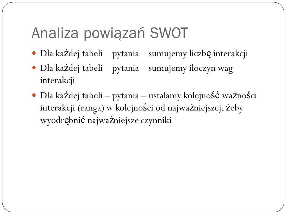 Analiza powiązań SWOT Dla każdej tabeli – pytania – sumujemy liczbę interakcji. Dla każdej tabeli – pytania – sumujemy iloczyn wag interakcji.