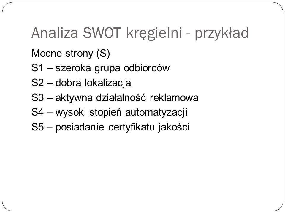 Analiza SWOT kręgielni - przykład