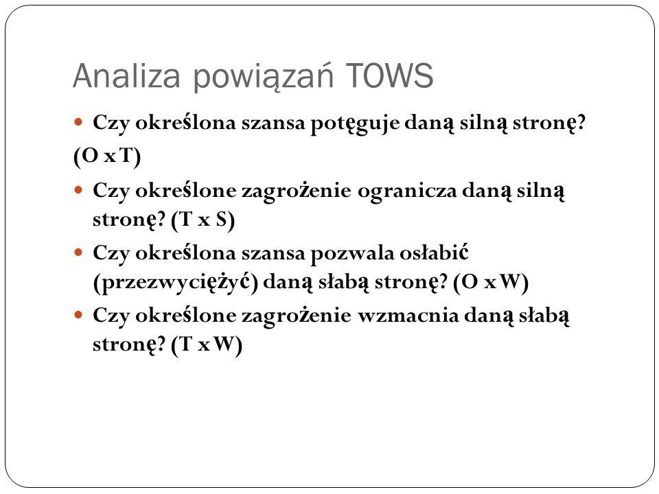 Analiza powiązań TOWS Czy określona szansa potęguje daną silną stronę