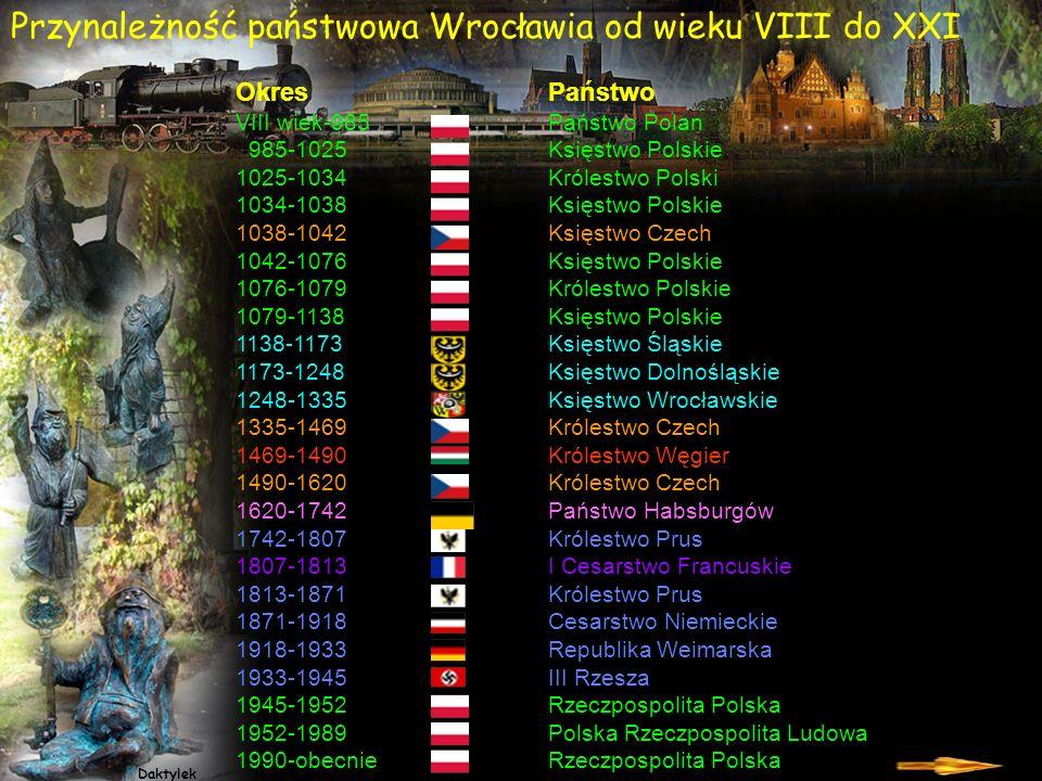 Przynależność państwowa Wrocławia od wieku VIII do XXI