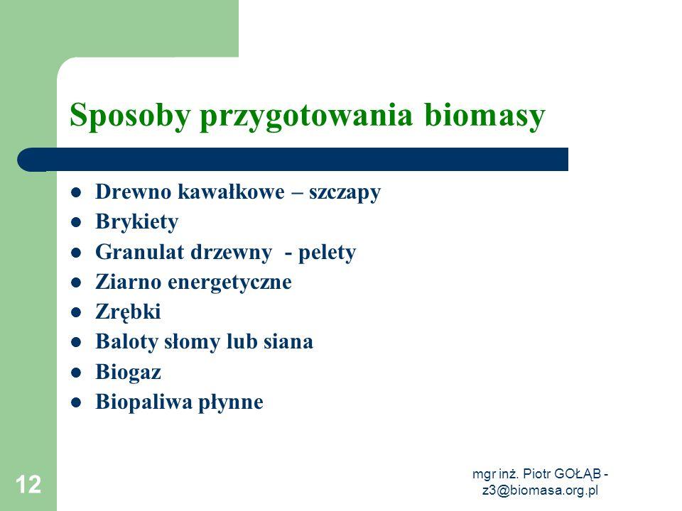Sposoby przygotowania biomasy