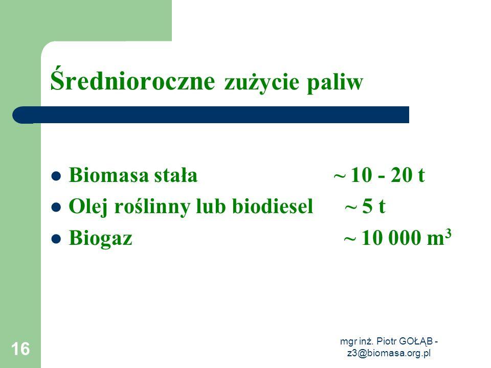 Średnioroczne zużycie paliw