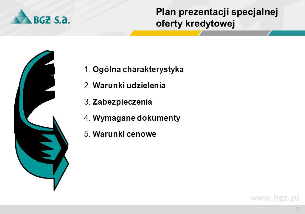 Plan prezentacji specjalnej oferty kredytowej