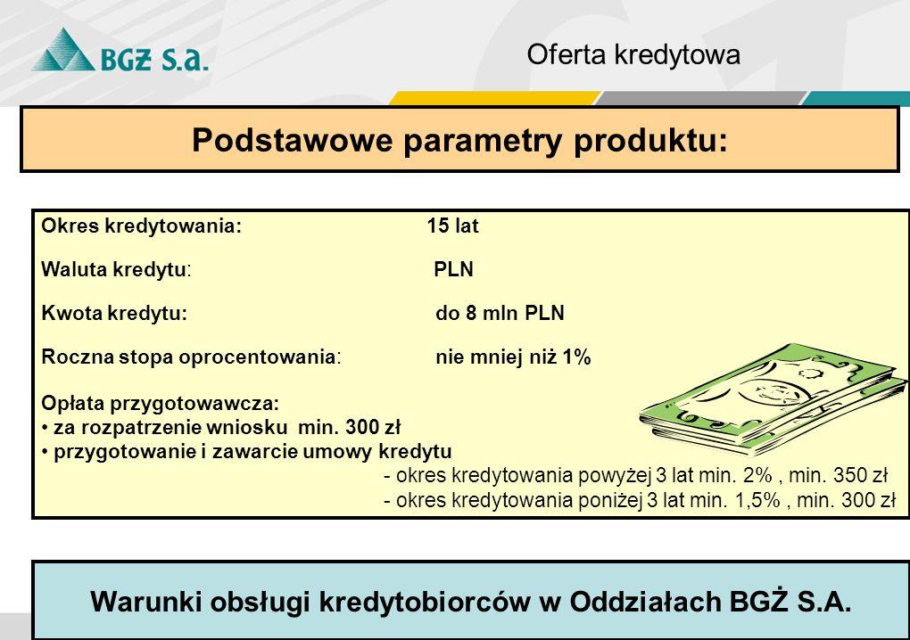 Podstawowe parametry produktu: