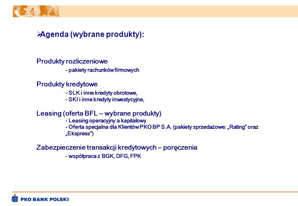 Agenda (wybrane produkty): Produkty rozliczeniowe