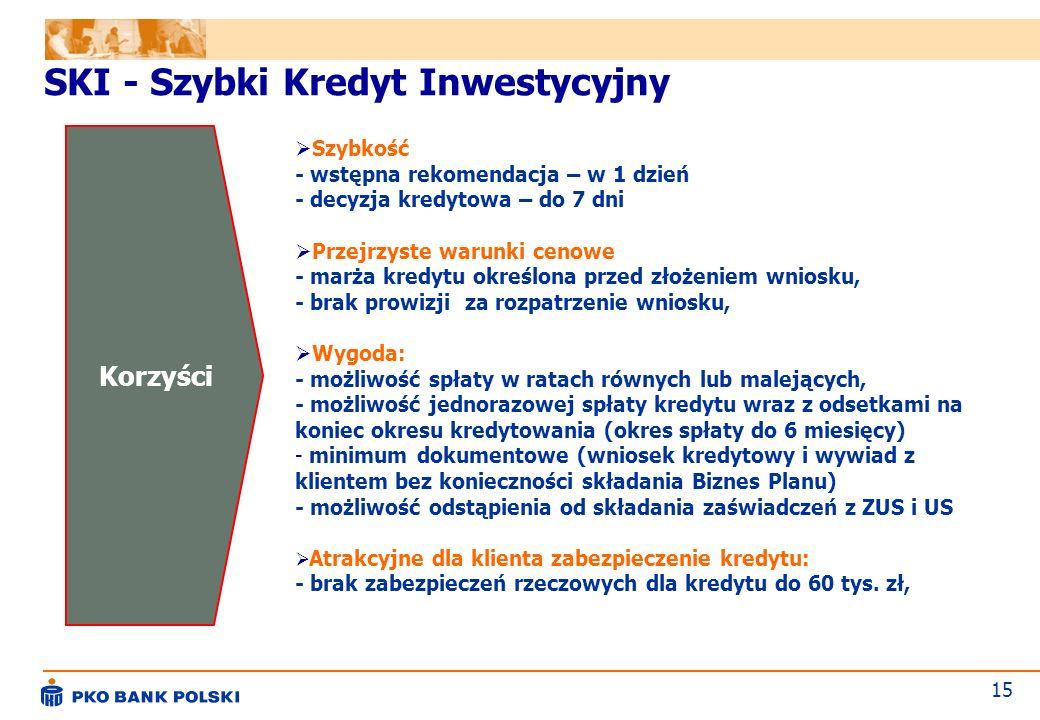 SKI - Szybki Kredyt Inwestycyjny