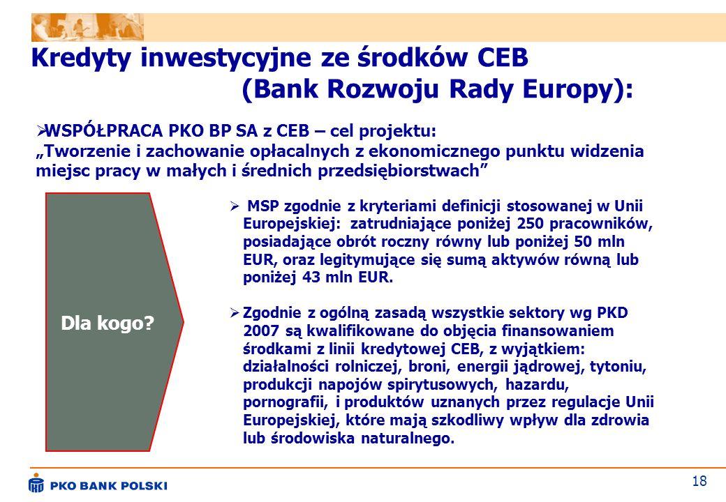 Kredyty inwestycyjne ze środków CEB (Bank Rozwoju Rady Europy):