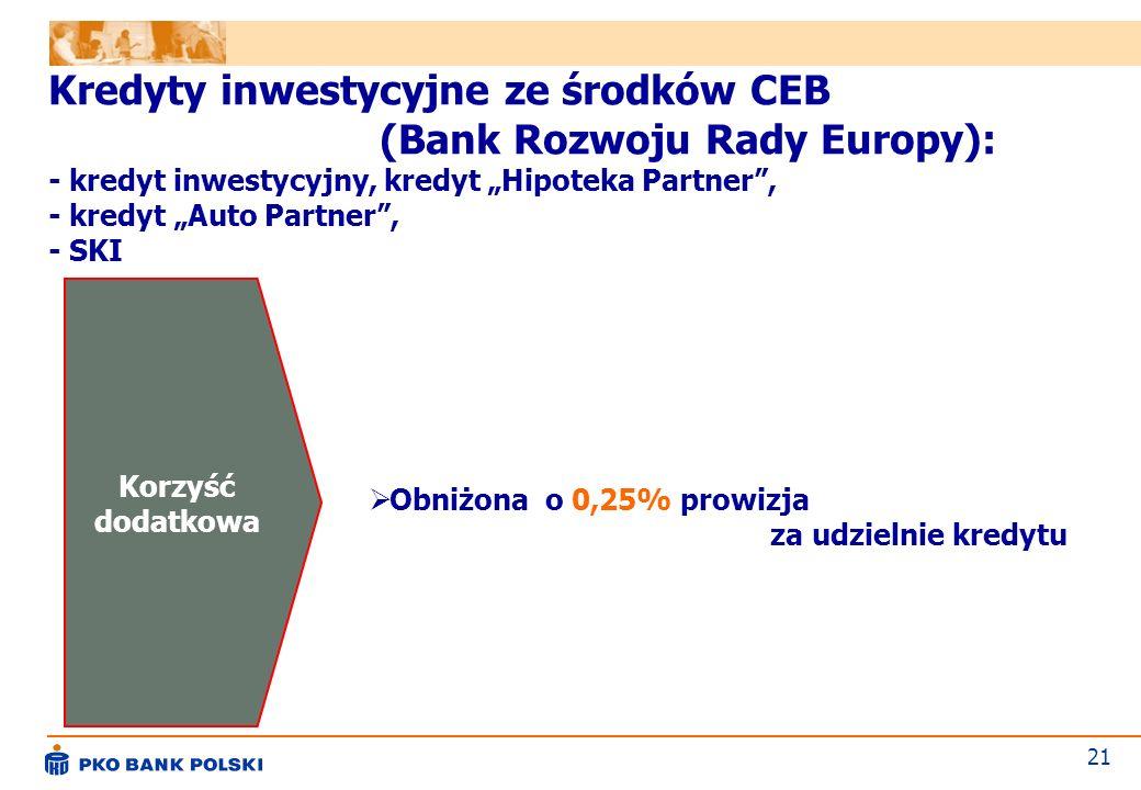 Kredyty inwestycyjne ze środków CEB