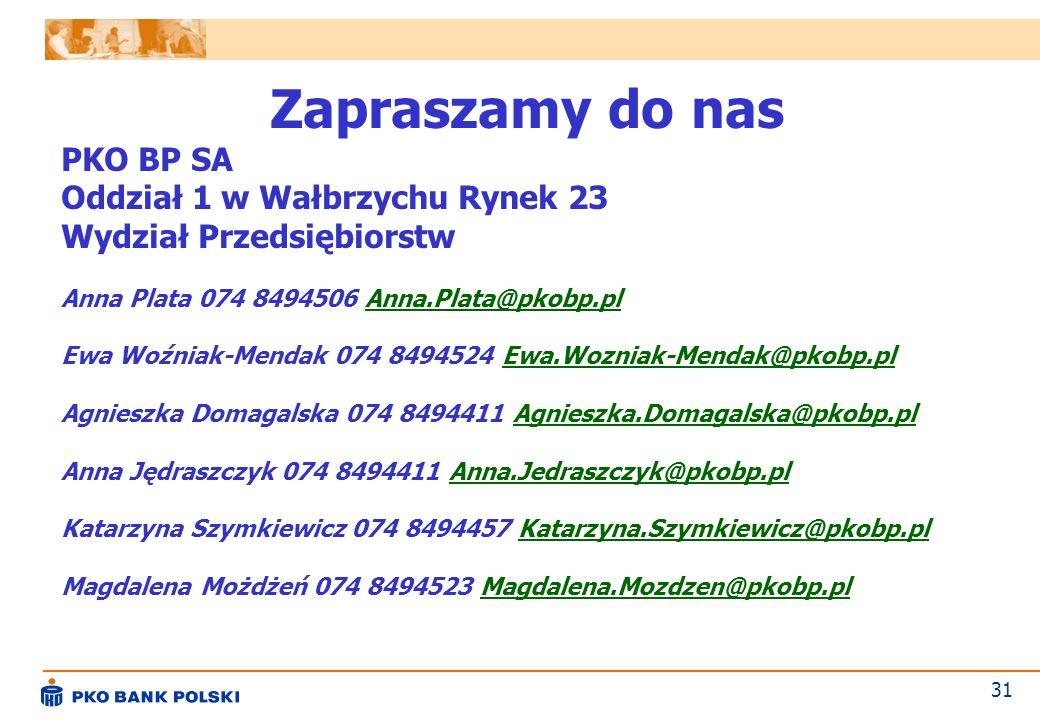 Zapraszamy do nas PKO BP SA Oddział 1 w Wałbrzychu Rynek 23