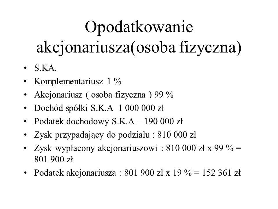 Opodatkowanie akcjonariusza(osoba fizyczna)