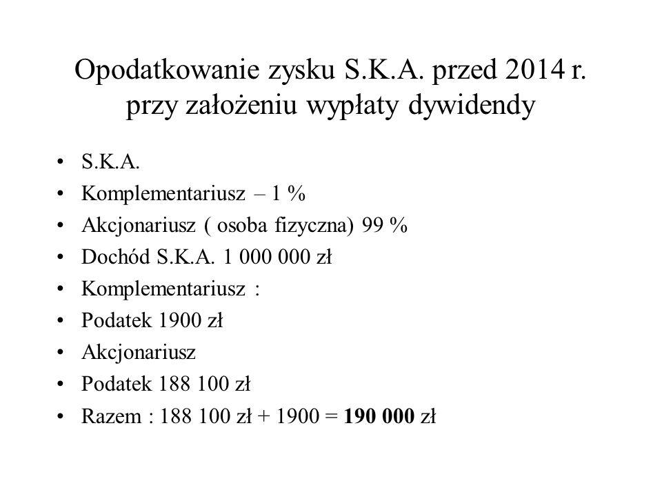 Opodatkowanie zysku S. K. A. przed 2014 r