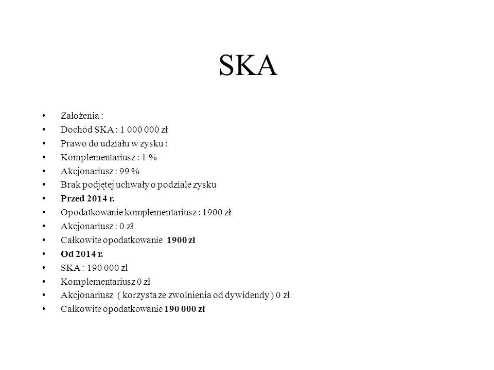 SKA Założenia : Dochód SKA : 1 000 000 zł Prawo do udziału w zysku :