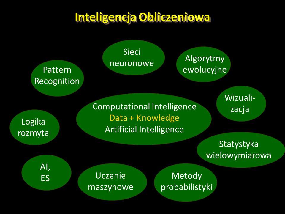 Inteligencja Obliczeniowa