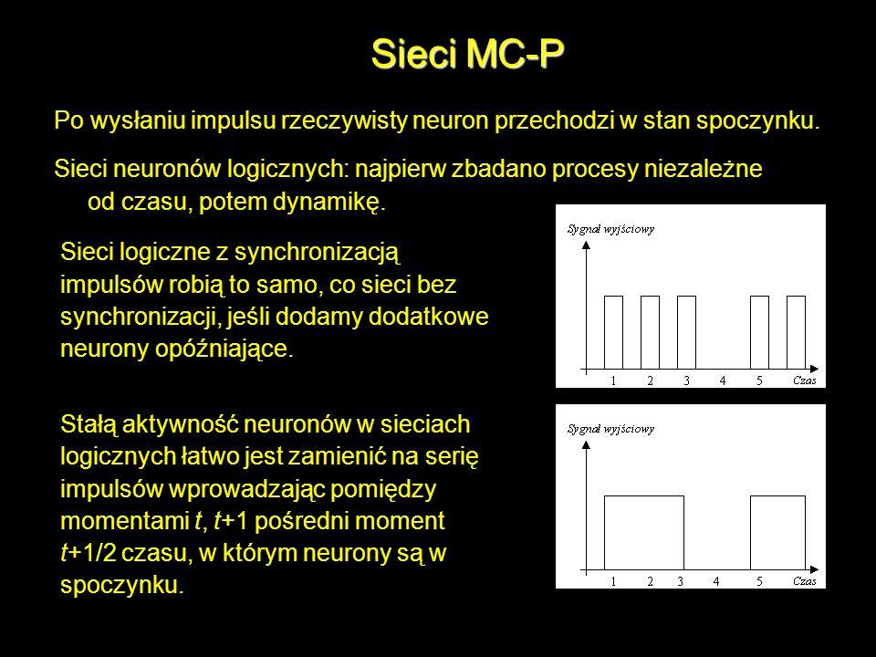 Sieci MC-P Po wysłaniu impulsu rzeczywisty neuron przechodzi w stan spoczynku.