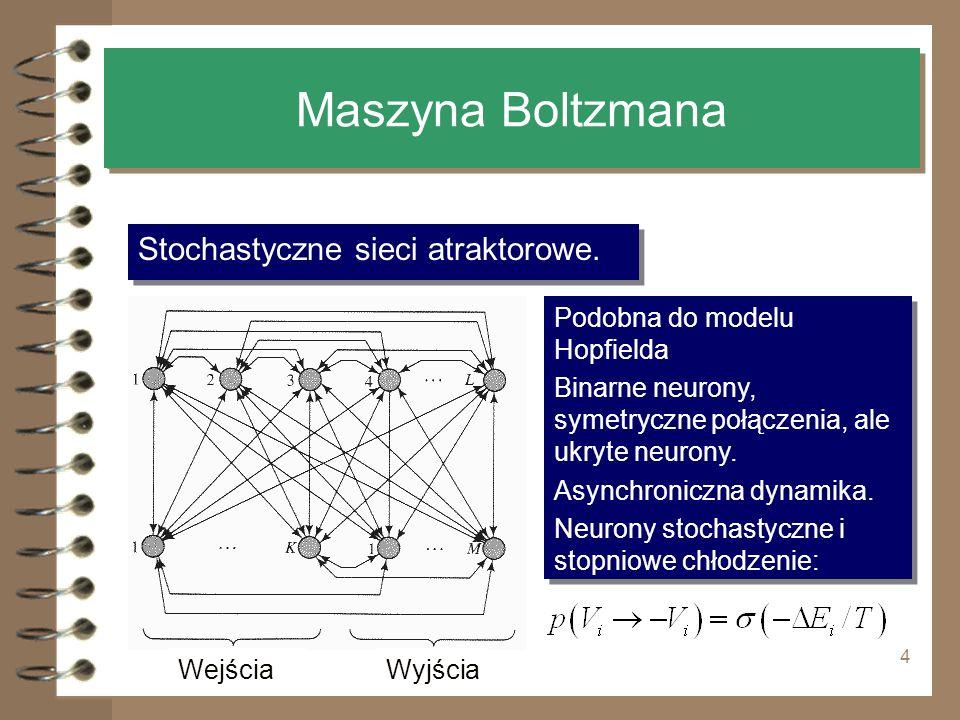 Maszyna Boltzmana Stochastyczne sieci atraktorowe.