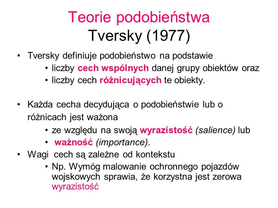 Teorie podobieństwa Tversky (1977)