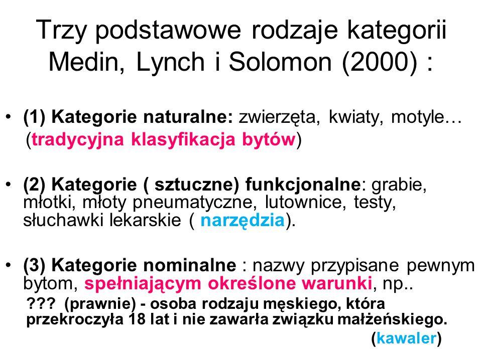 Trzy podstawowe rodzaje kategorii Medin, Lynch i Solomon (2000) :
