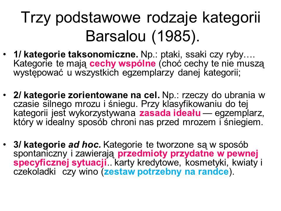 Trzy podstawowe rodzaje kategorii Barsalou (1985).