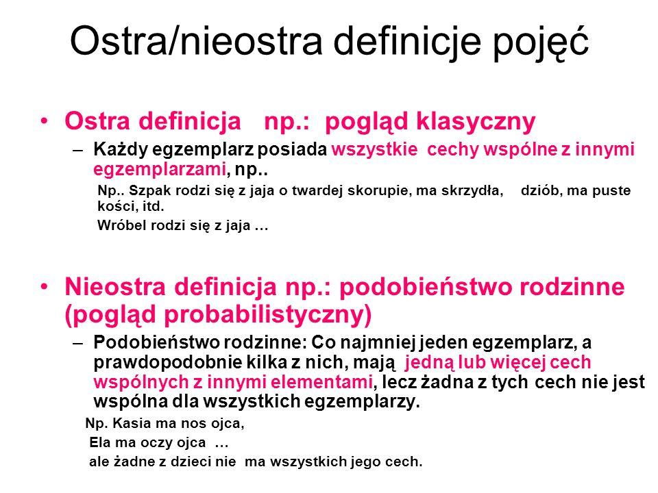 Ostra/nieostra definicje pojęć
