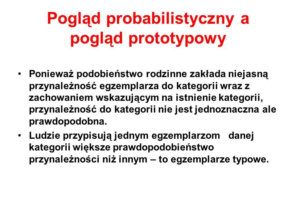 Pogląd probabilistyczny a pogląd prototypowy