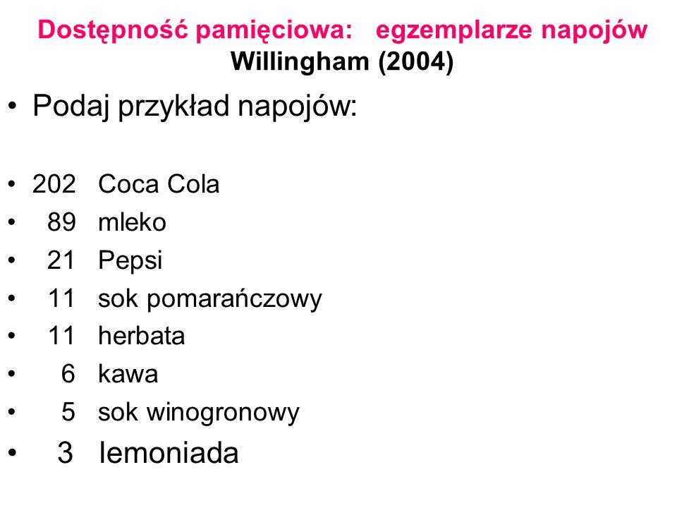 Dostępność pamięciowa: egzemplarze napojów Willingham (2004)