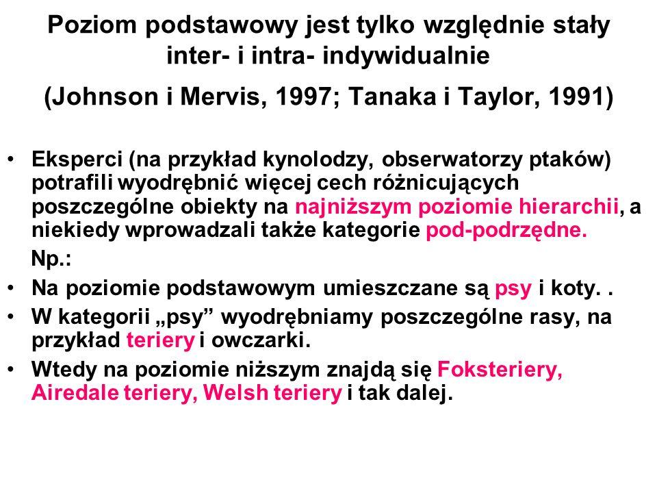 Poziom podstawowy jest tylko względnie stały inter- i intra- indywidualnie (Johnson i Mervis, 1997; Tanaka i Taylor, 1991)