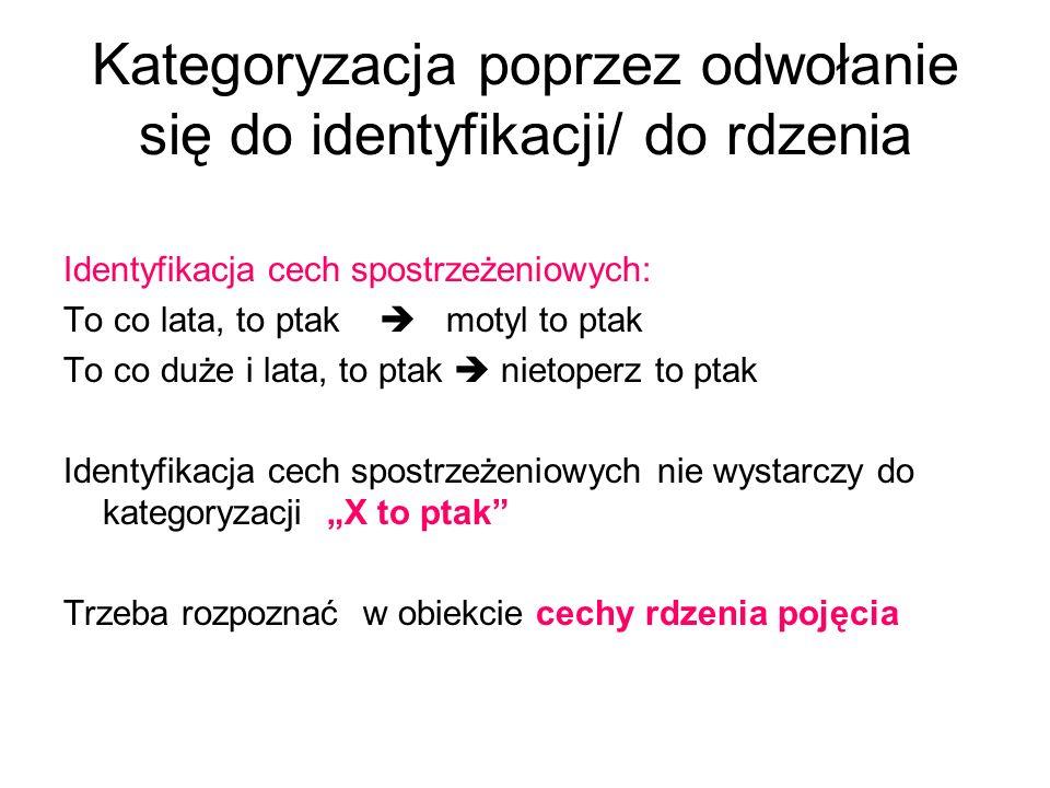 Kategoryzacja poprzez odwołanie się do identyfikacji/ do rdzenia