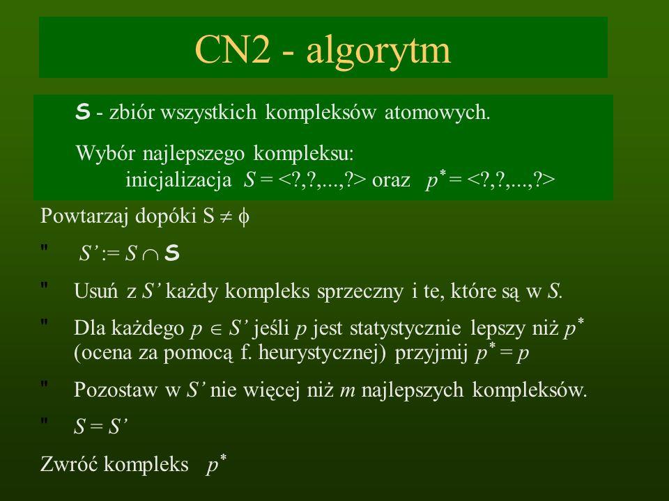 CN2 - algorytm S - zbiór wszystkich kompleksów atomowych.