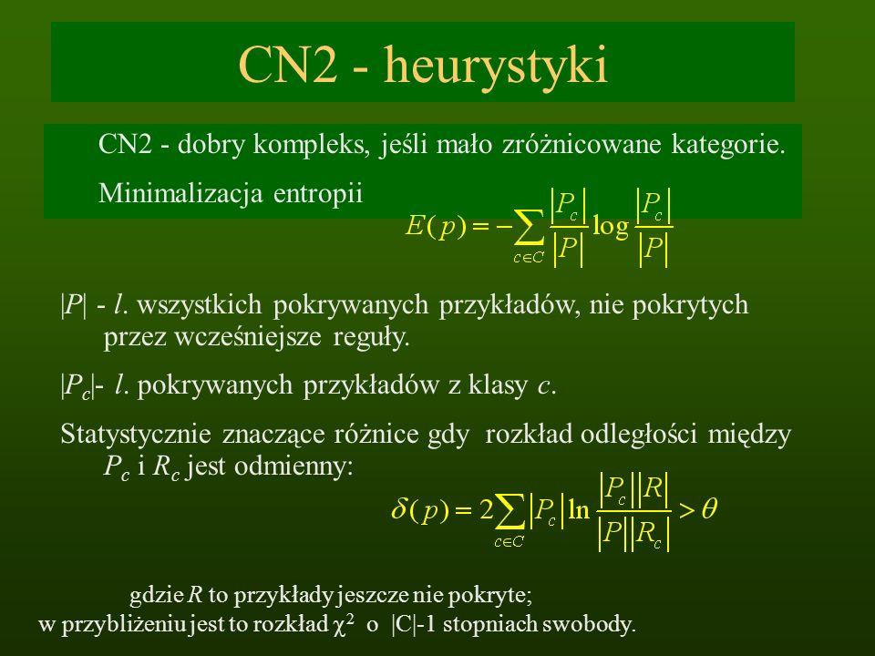 CN2 - heurystyki CN2 - dobry kompleks, jeśli mało zróżnicowane kategorie. Minimalizacja entropii.