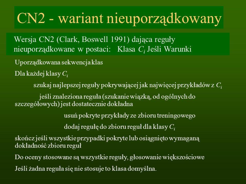 CN2 - wariant nieuporządkowany