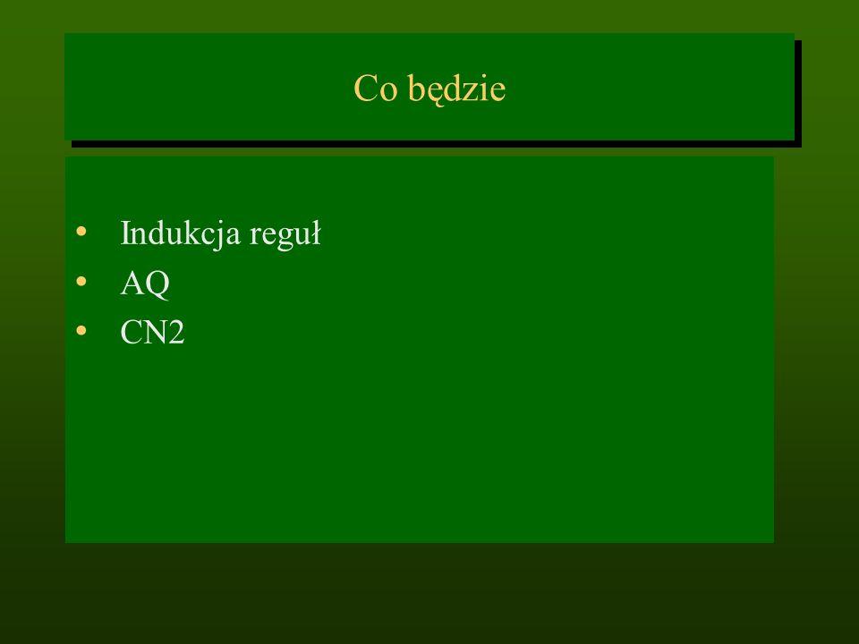 Co będzie Indukcja reguł AQ CN2