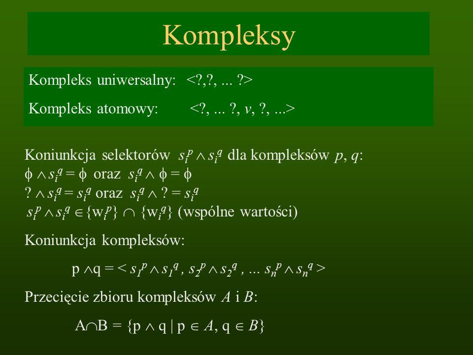 Kompleksy Kompleks uniwersalny: < , , ... >