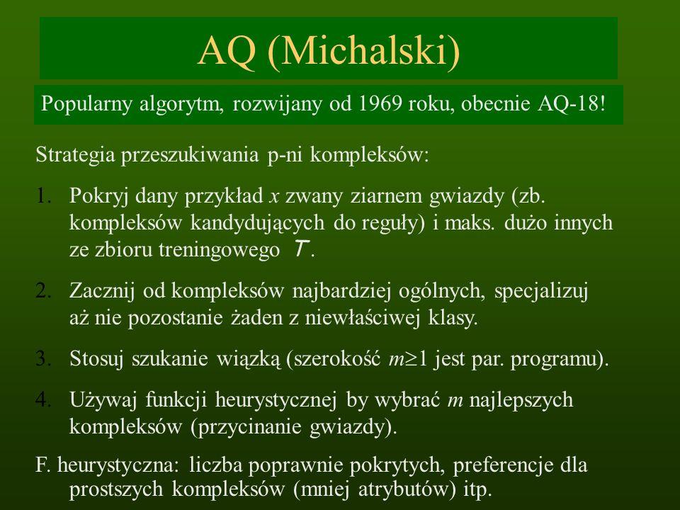 AQ (Michalski) Popularny algorytm, rozwijany od 1969 roku, obecnie AQ-18! Strategia przeszukiwania p-ni kompleksów: