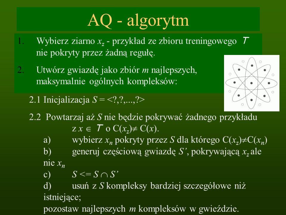 AQ - algorytm Wybierz ziarno xz - przykład ze zbioru treningowego T nie pokryty przez żadną regułę.