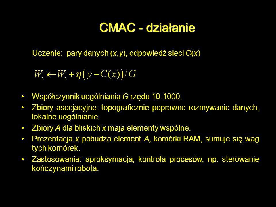 CMAC - działanie Uczenie: pary danych (x,y), odpowiedź sieci C(x)