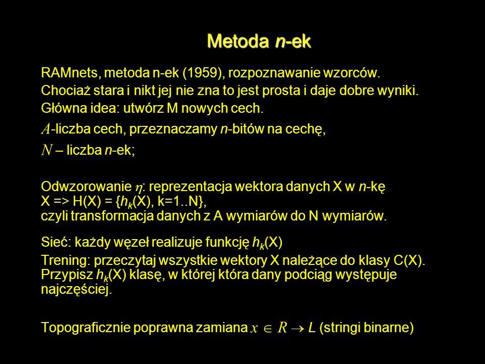 Metoda n-ek A-liczba cech, przeznaczamy n-bitów na cechę,