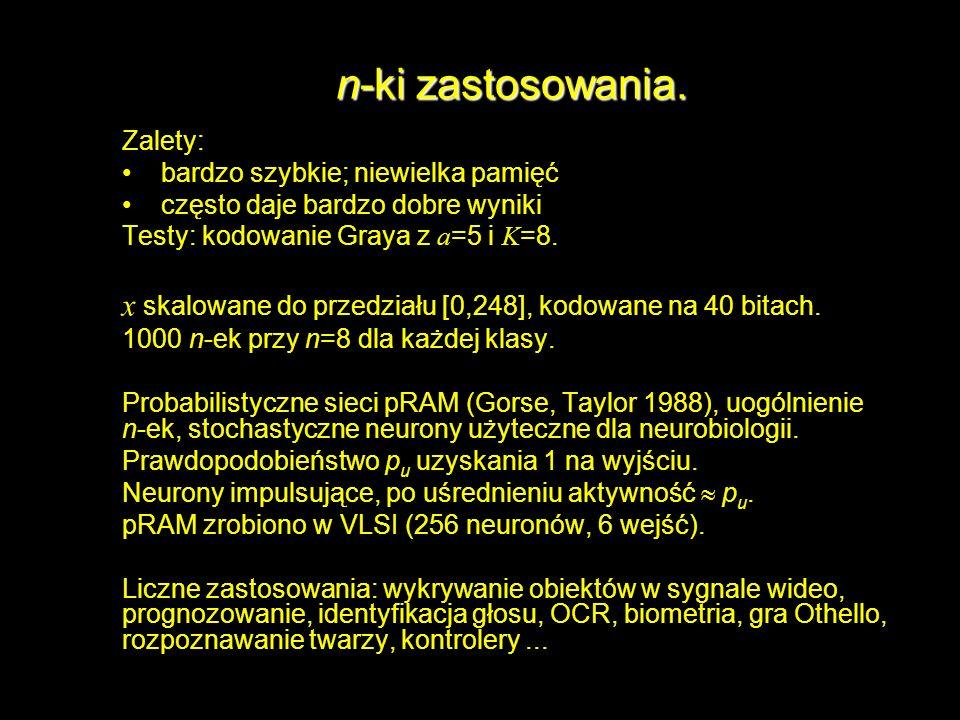 n-ki zastosowania. Zalety: bardzo szybkie; niewielka pamięć. często daje bardzo dobre wyniki. Testy: kodowanie Graya z a=5 i K=8.