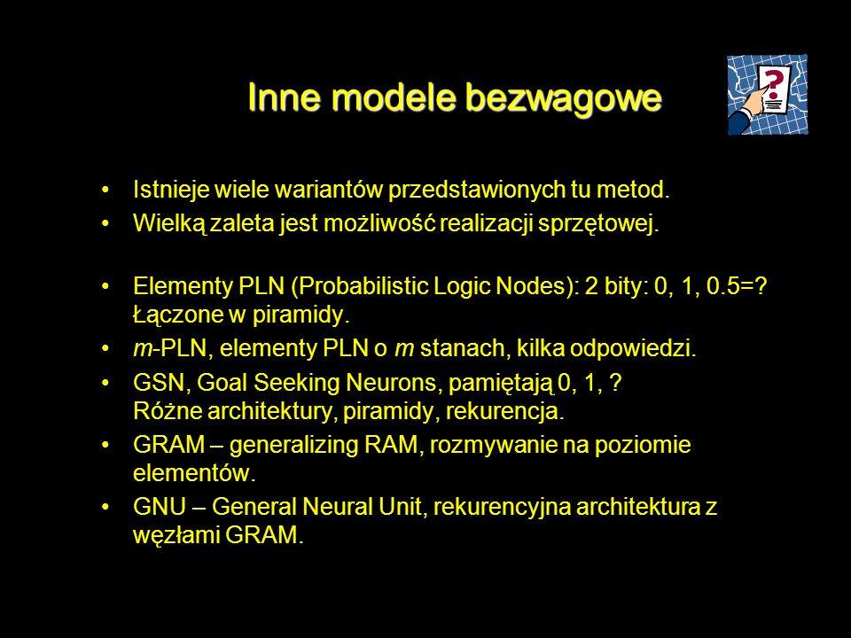 Inne modele bezwagowe Istnieje wiele wariantów przedstawionych tu metod. Wielką zaleta jest możliwość realizacji sprzętowej.