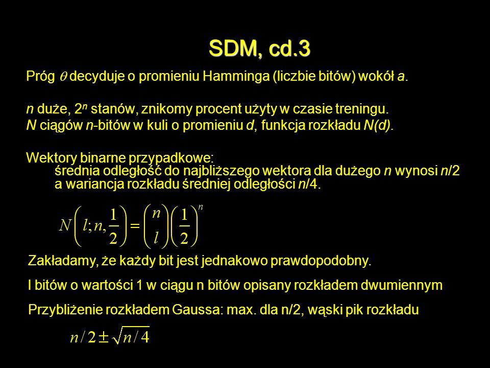 SDM, cd.3 Próg q decyduje o promieniu Hamminga (liczbie bitów) wokół a. n duże, 2n stanów, znikomy procent użyty w czasie treningu.