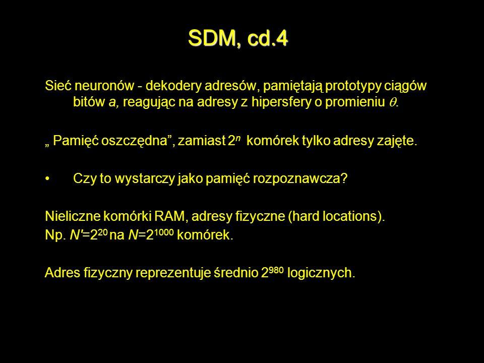 SDM, cd.4 Sieć neuronów - dekodery adresów, pamiętają prototypy ciągów bitów a, reagując na adresy z hipersfery o promieniu q.
