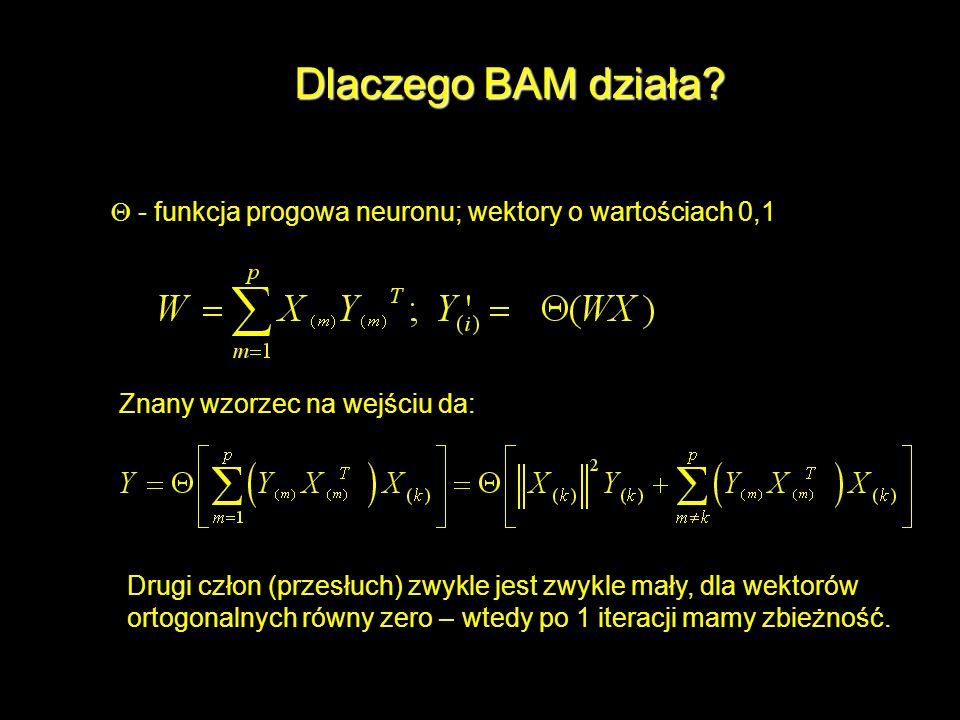 Dlaczego BAM działa Q - funkcja progowa neuronu; wektory o wartościach 0,1. Znany wzorzec na wejściu da:
