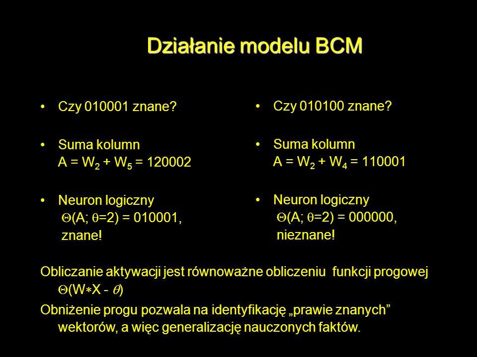 Działanie modelu BCM Czy 010001 znane Czy 010100 znane