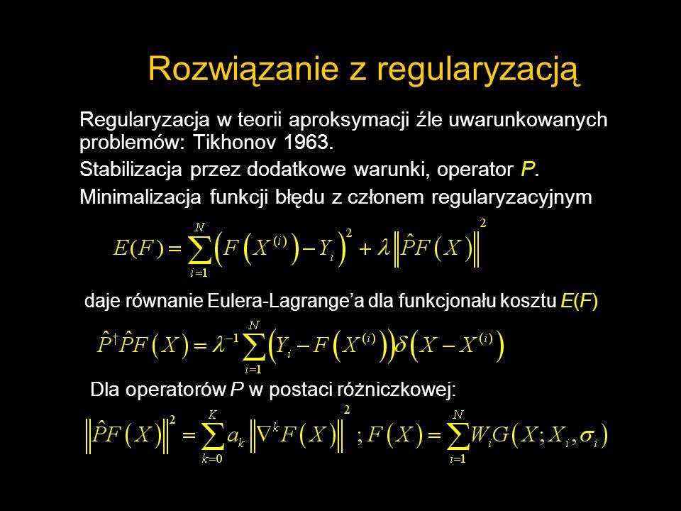 Rozwiązanie z regularyzacją
