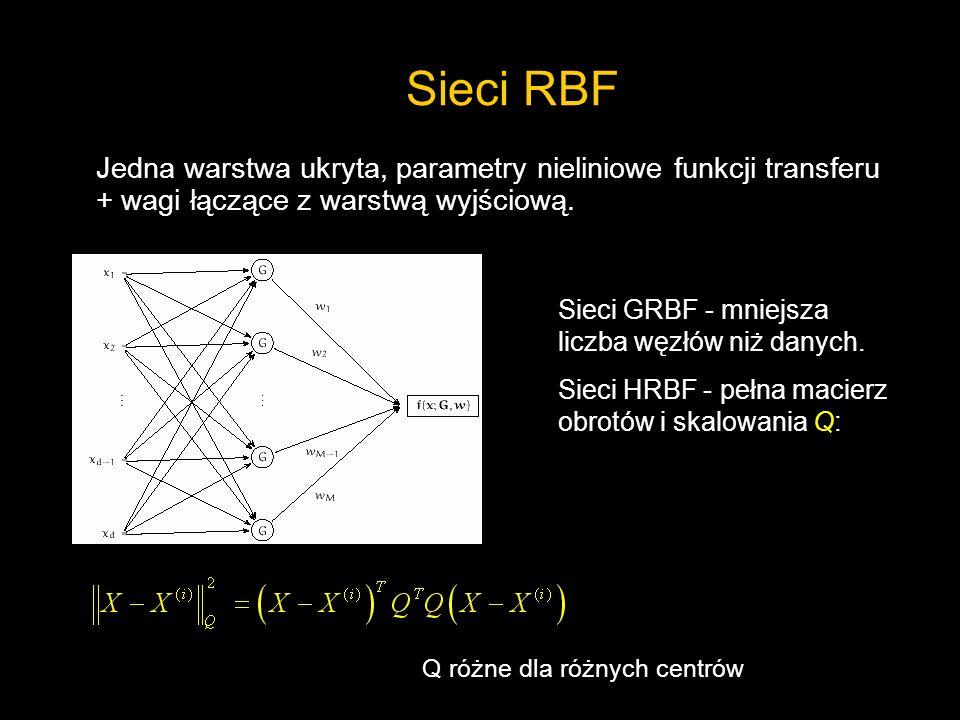 Sieci RBF Jedna warstwa ukryta, parametry nieliniowe funkcji transferu + wagi łączące z warstwą wyjściową.