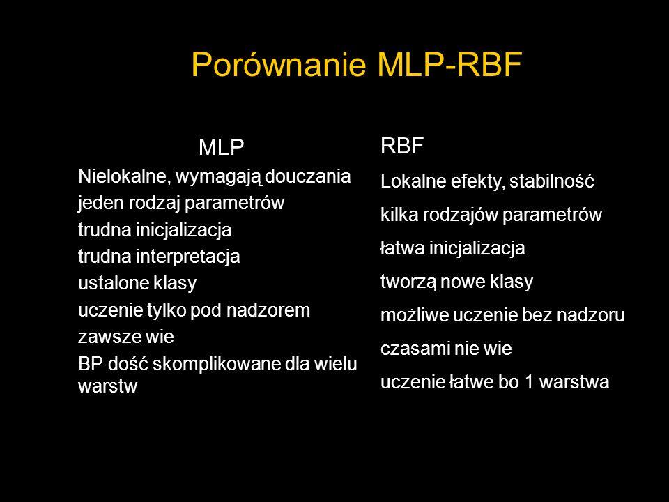 Porównanie MLP-RBF MLP RBF Nielokalne, wymagają douczania