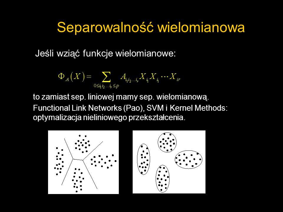 Separowalność wielomianowa
