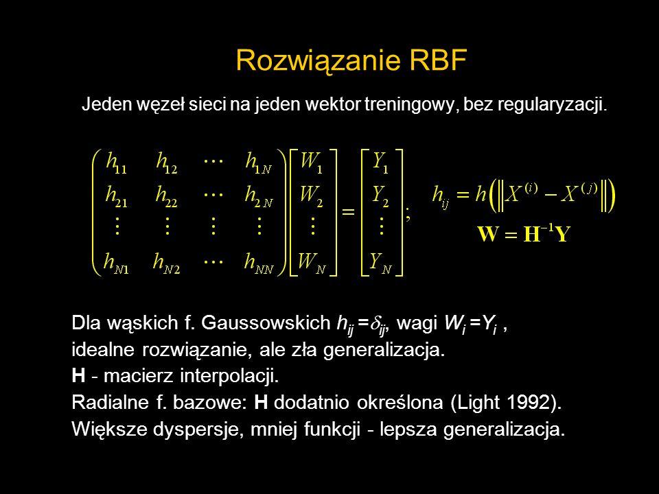 Rozwiązanie RBF Dla wąskich f. Gaussowskich hij =dij, wagi Wi =Yi ,