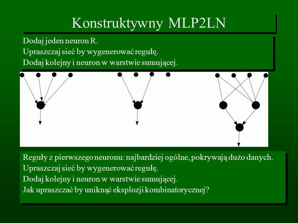 Konstruktywny MLP2LN Dodaj jeden neuron R.