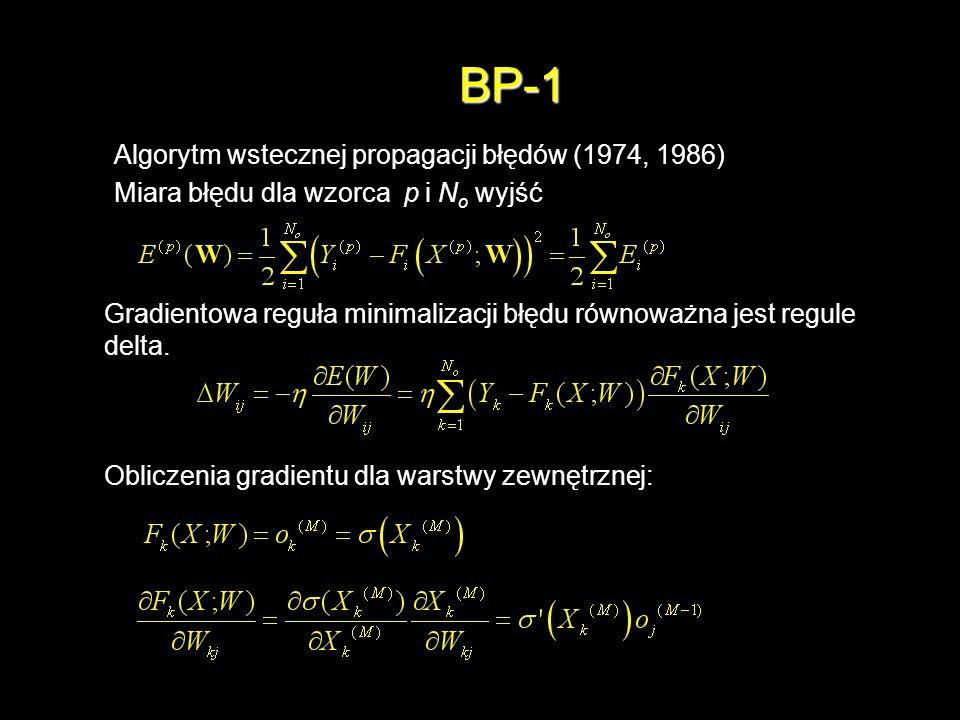 BP-1 Algorytm wstecznej propagacji błędów (1974, 1986)